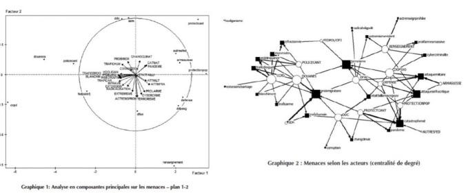 CC_methods