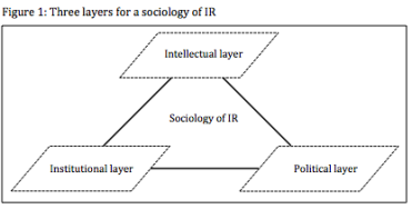 Institutional_sociology