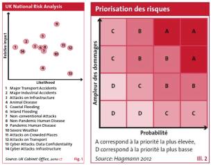 Limits_risk