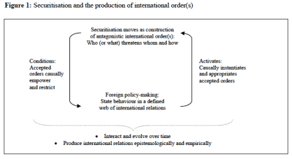 In)security and foreign policy | Jonas Hagmann